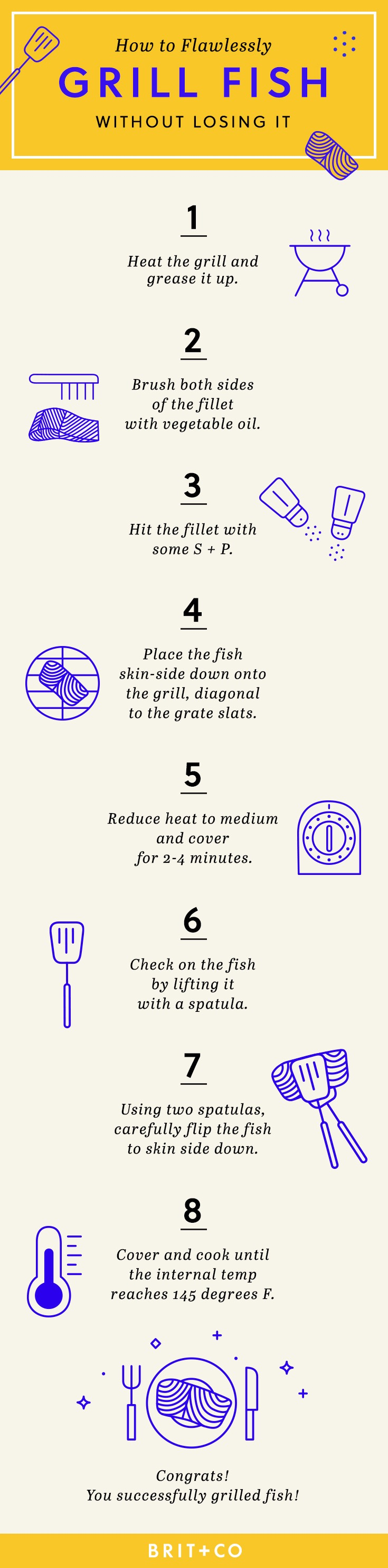 Grilling-Fish-Infographic-2